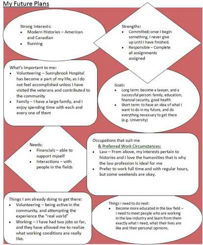 Ap English Language Types Of Essays Powerpoint