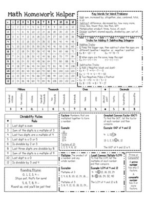 Fun math review worksheets 6th grade