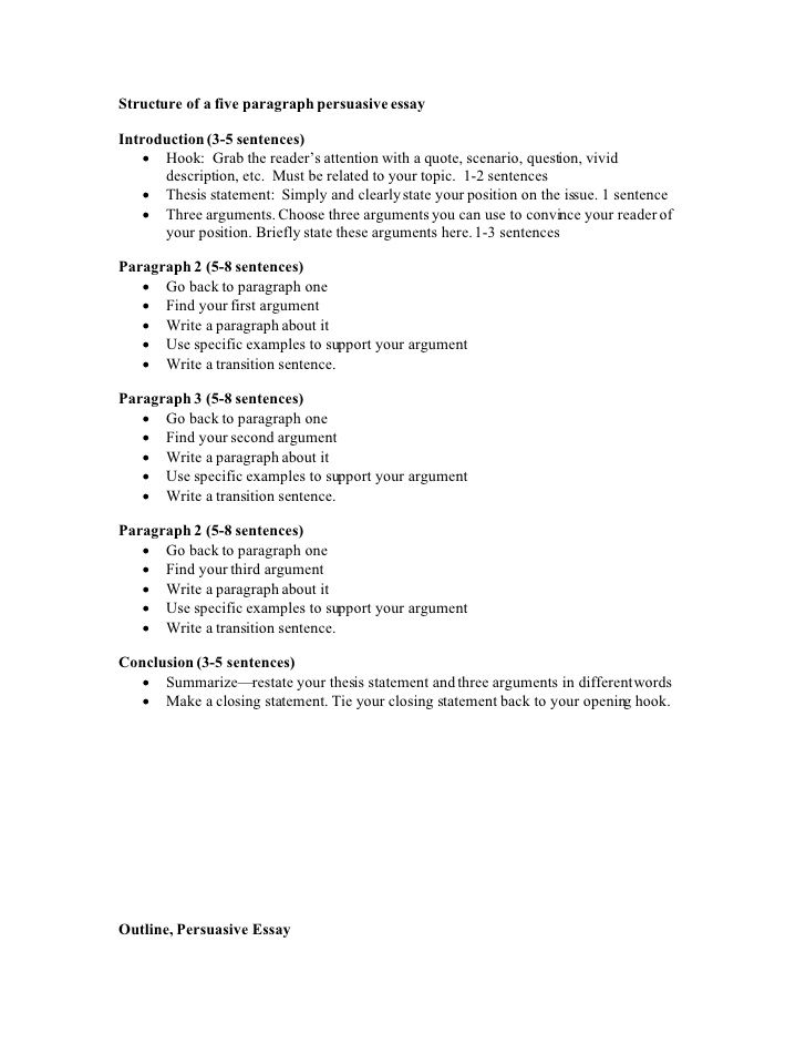 List Of Interesting Topics For Persuasive Essays