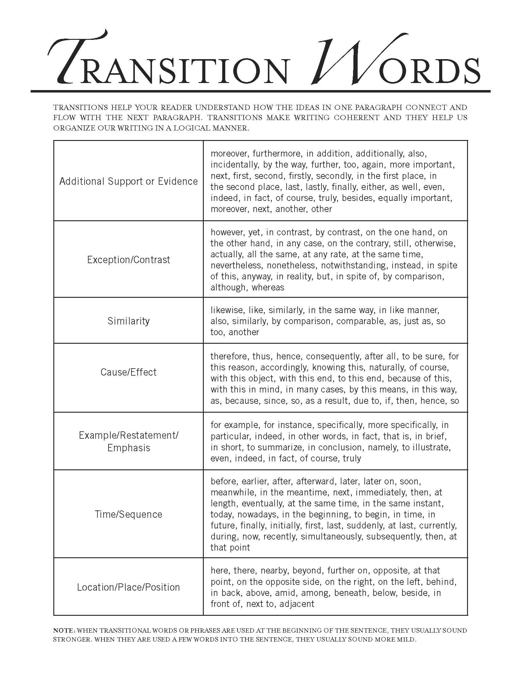 help with essay transitions pay to write a paper help with essay transitions