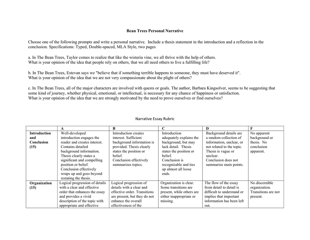 Ap English Language Essays Prompts 2012 Sample
