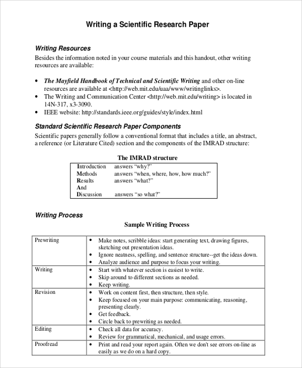 Federalism Essay Paper  Thesis Statement Generator For Compare And Contrast Essay also English Literature Essays Research Paper Writing Fomrat Grammar Homework Help Thesis For Argumentative Essay